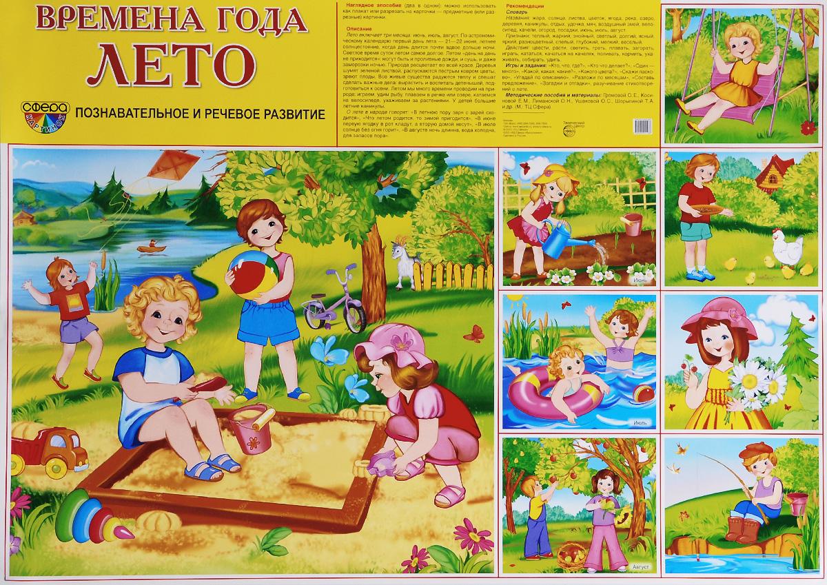 Плакат развития ребенка
