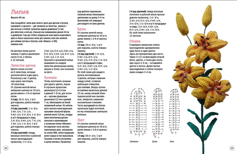 Вязаные цветы подробное описание схема