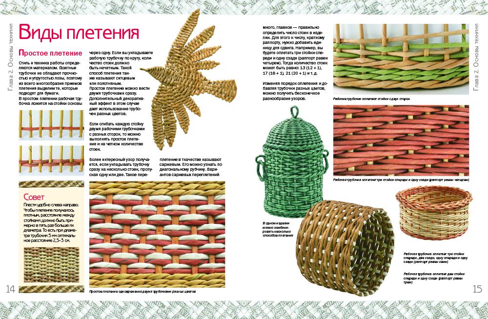 Плетение из газетных трубочек рисунок