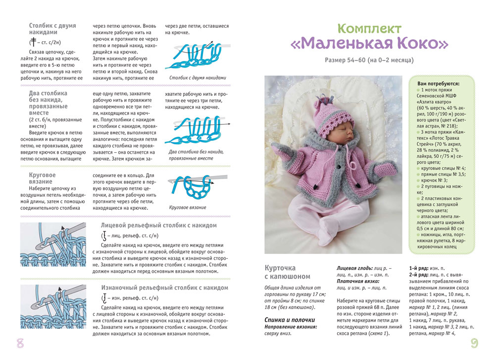 Костюмы спицами схемы и описание для детей для начинающих