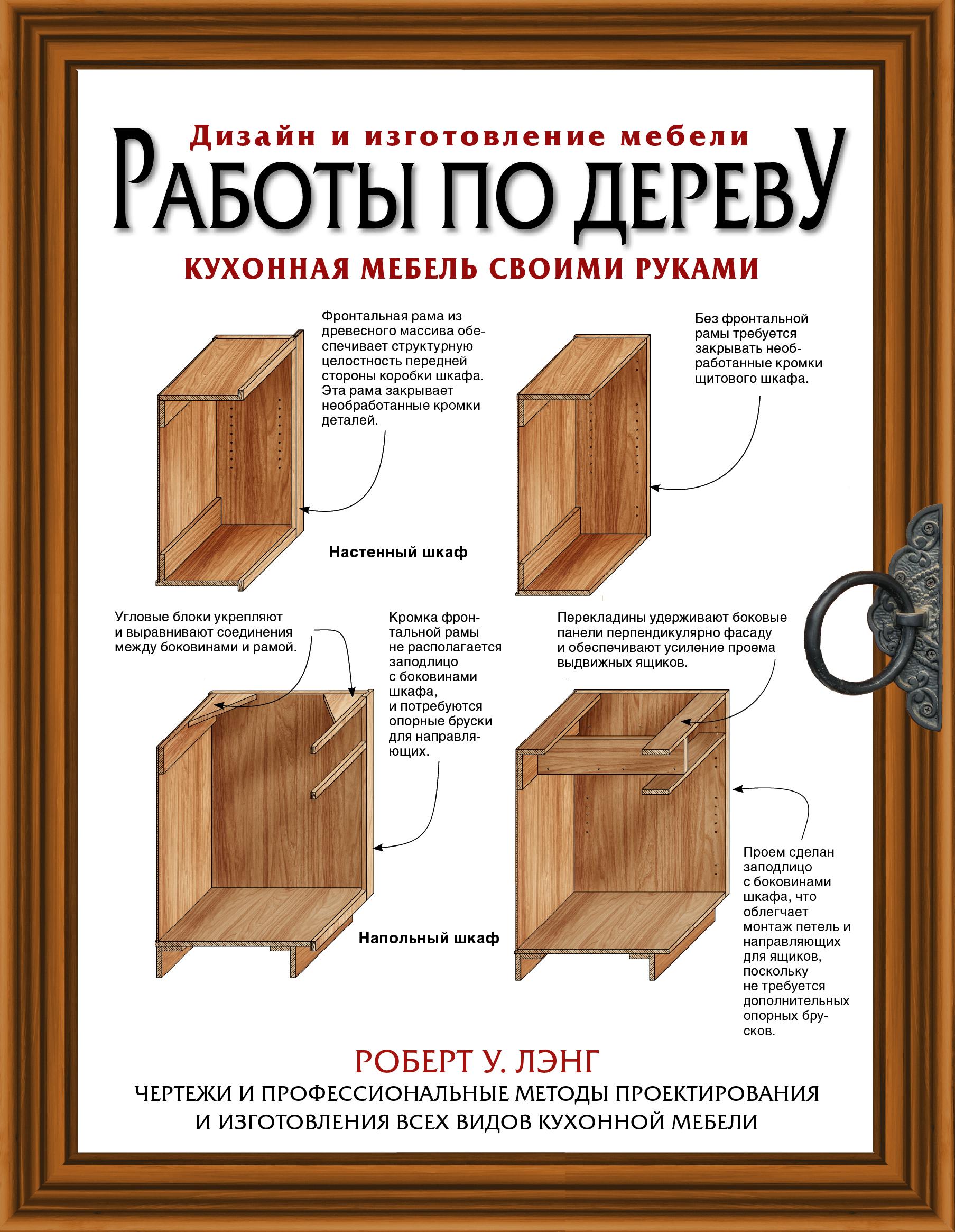 Мебель своими руками чертежи изготовления