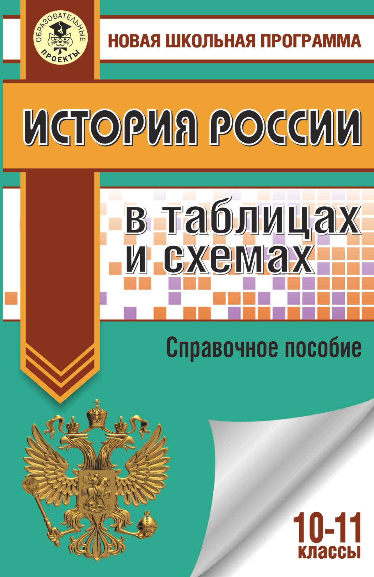 Вся історія україни в таблицях і схемах 10-11 клас