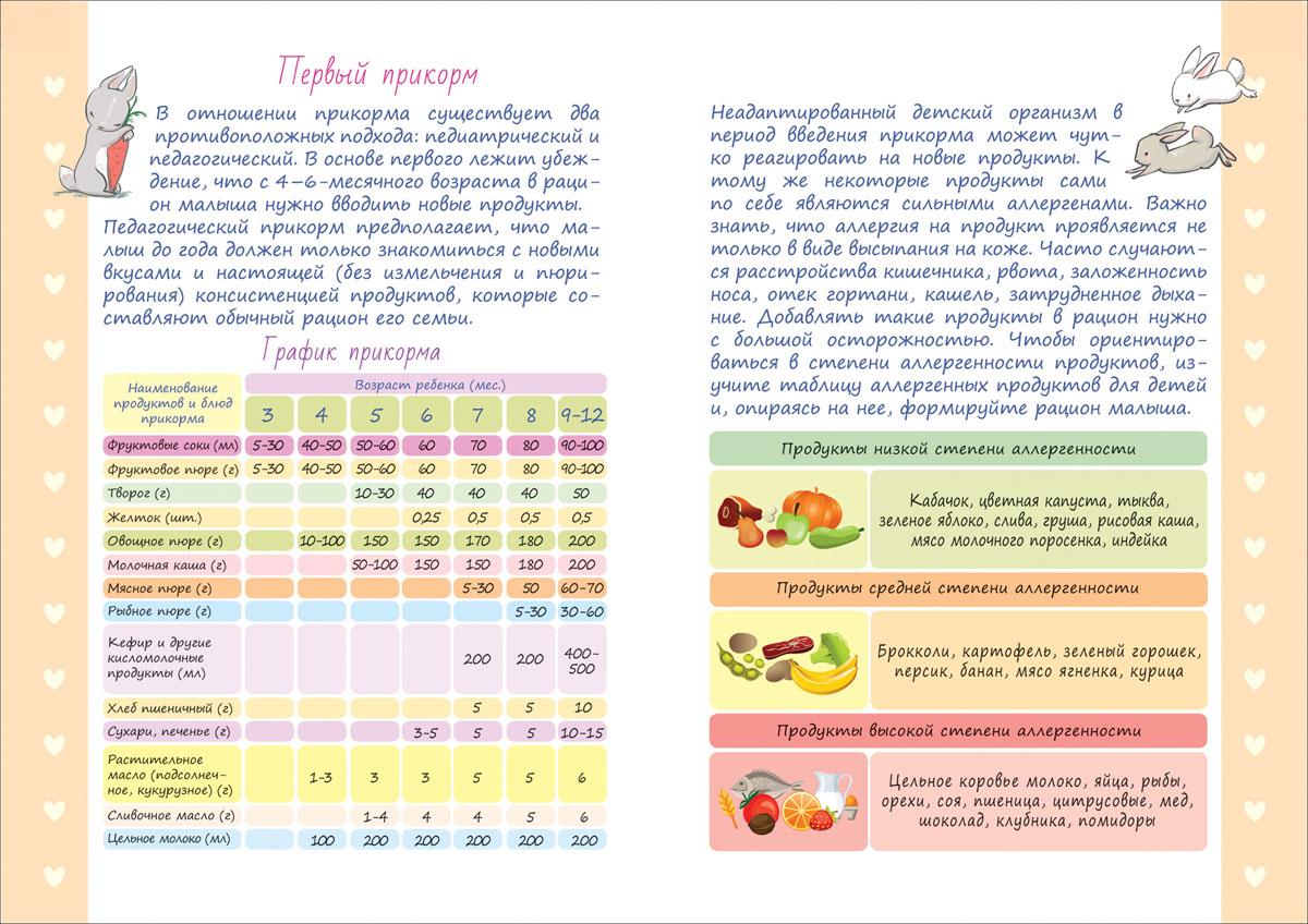 Первый прикорм овощное пюре схема