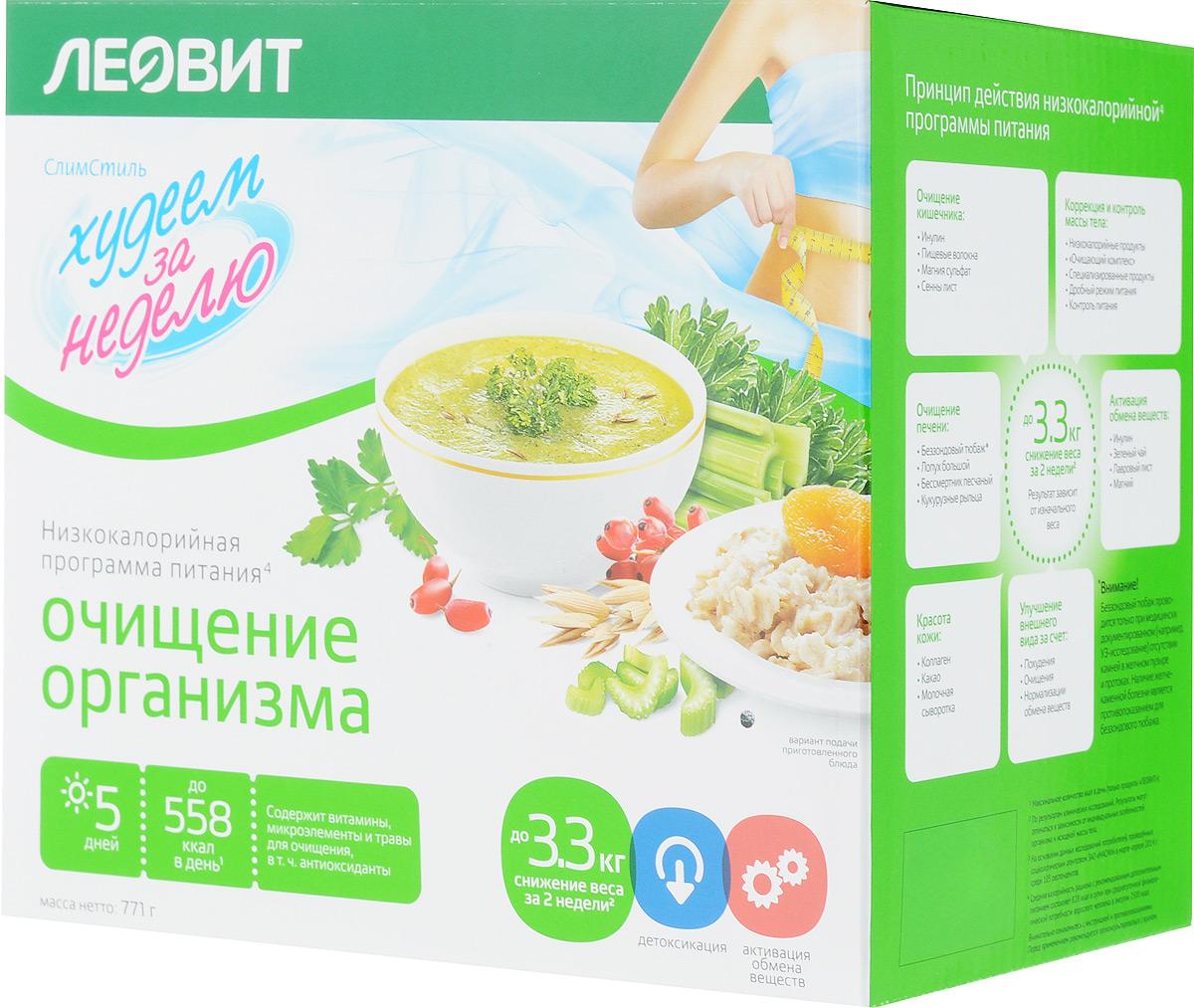 Программы питания для снижения веса