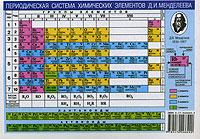 Keyword To Delete Value Периодическая система химических элементов Д. И. Менделеева. Растворимость кислот, оснований и солей в воде heliox система тросов 190х70 см