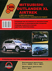 М. Е. Мирошниченко Mitsubishi Outlander XL / Airtrek с 2005 г. Руководство по ремонту и эксплуатации