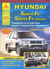 Hyundai Santa Fe / Hyundai Santa Fe classic с 2000 г. Руководство по эксплуатации, ремонту и техническому обслуживанию