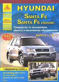 Hyundai Santa Fe / Hyundai Santa Fe classic с 2000 г. Руководство по эксплуатации, ремонту и техническому обслуживанию custom fit car floor leather mats anti skid for hyundai ix35 ix25 elantra santa fe sonata tucson accent 3d car styling liner