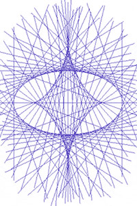 Максимумы и минимумы в геометрии