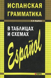 Е. В. Куцубина Испанская грамматика в таблицах и схемах