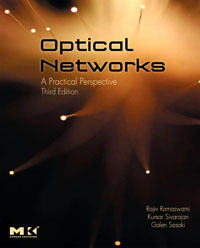 Optical Networks, small diy t shirt diy