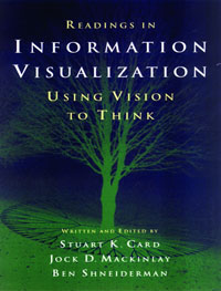 Readings in Information Visualization, readings in business