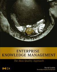 Enterprise Knowledge Management,