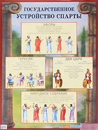 Государственное устройство древней Спарты. Наглядное пособие