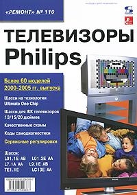 Телевизоры Philips