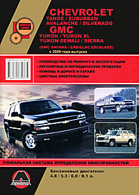 Chevrolet Tahoe / Suburban Avalanche / Silverado. GMC Yukon / Yukon XL / Yukon Denali / Sierra c 2002 года выпуска. Руководство по ремонту и эксплуатации auto new heater fan blower motor resistor fit for gmc chevrolet silverado yukon 89019089