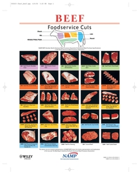 North American Meat Processors Notebook Guides, Revised – SET of 8 (Veal, Beef, Lamb, Pork, Chicken, Turkey, Duck, Game Birds)