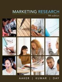 Marketing Research marketing