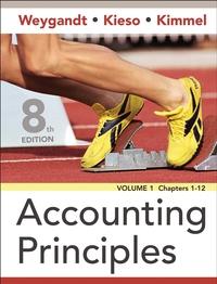 Accounting Principles principles of financial accounting