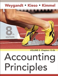 Accounting Principles inventory accounting