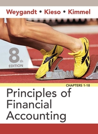 Principles of Financial Accounting principles of financial accounting