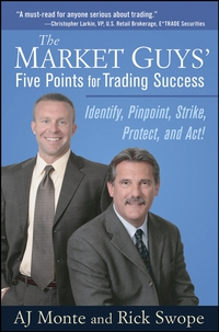 The Market Guys? Five Points for Trading Success market day