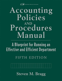 Accounting Policies and Procedures Manual inventory accounting