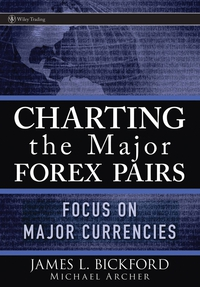 Charting the Major Forex Pairs forex b016 6607