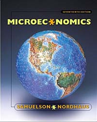 Microeconomics w/ PowerWeb