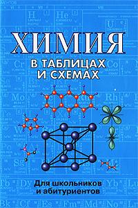 Химия в таблицах и схемах философия в схемах и комментариях