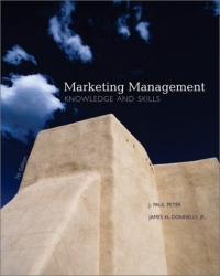 Marketing Management: Knowledge and Skills agricultural marketing management