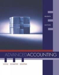 MP Advanced Accounting with Dynamic Accounting PowerWeb and CPA Success SG Coupon inventory accounting
