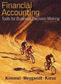 Financial Accounting Tool for Business Decision Making, 3rd Edition, with Annual Report with Studend Access Card for eGrade plus 1 Term Set david shelters start up guide for the technopreneur financial planning decision making and negotiating from incubation to exit