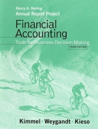 Financial Accounting, Annual Report Project : Tools for Business Decision Making ittelson thomas financial statements