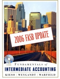 Fundamentals of Intermediate Accounting 2006 FASB Update, with TakeAction! CD business fundamentals