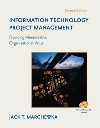 Information Technology Project Management claudia baca m project manager s spotlight on change management