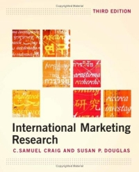 International Marketing Research principles of international marketing