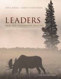 Leaders and the Leadership Process leadership the spirit and the structure