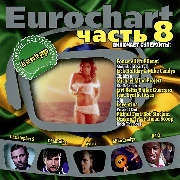 Eurochart 8 Концерн