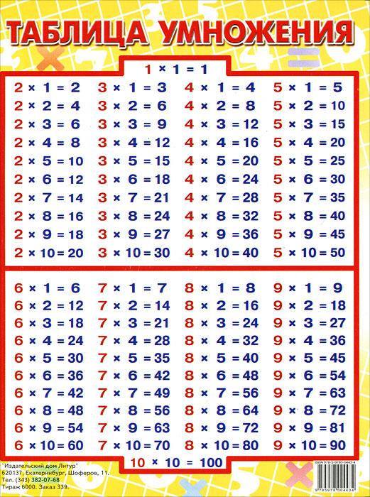 Таблица умножения. Наглядное пособие лента чисел наглядное пособие