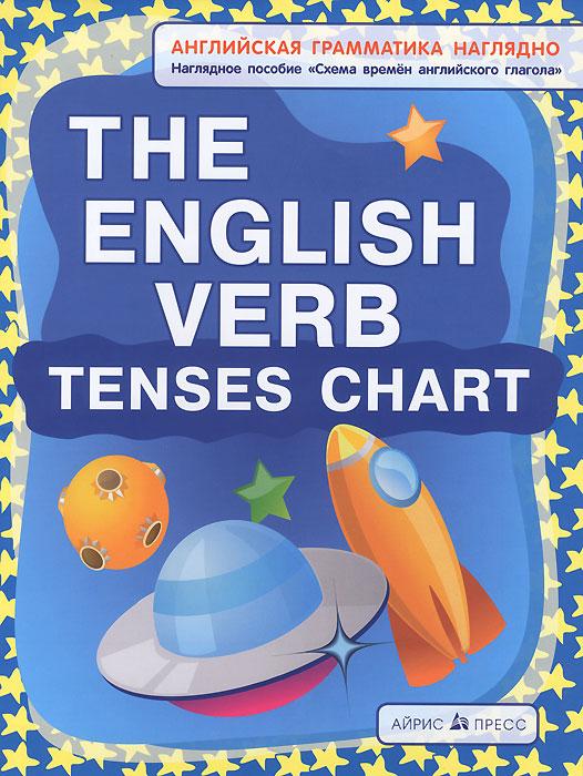 Н. И. Максименко The English Verb Tenses Chart / Схема времен английского глагола. Наглядное пособие васильева е а english verb tenses for lazybones времена английских глаголов для ленивых