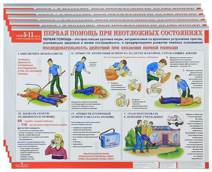 Основы медицинских знаний. 5-11 классы (комплект из 7 демонстрационных таблиц)