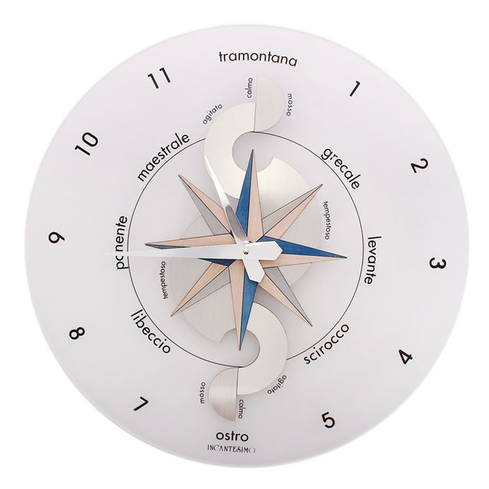 Часы настенные Млечный путь, кварцевые. 654290654290Оригинальные настенные часы Млечный путь, выполненные из прозрачного и матового синтетического стекла, станут необычным дизайнерским решением.Циферблат оформлен арабскими цифрами, надписями на английском языке, декоративными элементами из металла и дерева и двумя стрелками, часовой и минутной. На задней стороне расположены металлическая петелька для подвешивания и блок с часовым механизмом.Оформите свой дом таким интерьерным аксессуаром или преподнесите его в качестве презента друзьям, и они оценят ваш оригинальный вкус и неординарность подарка. Характеристики:Материал: синтетическое стекло, металл, пластик. Тип механизма:плавающий, бесшумный. Диаметр часов:45 см. Размер упаковки:47 см х 46 см х 5 см. Рекомендуется докупить батарейку типа АА (не входит в комплект).