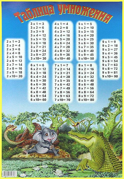 Таблица умножения. Слоненок