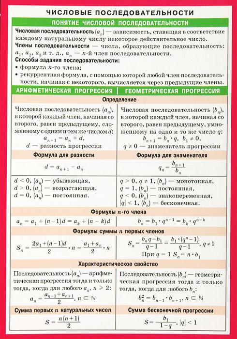 Числовые последовательности. Комбинаторика. Справочные материалы