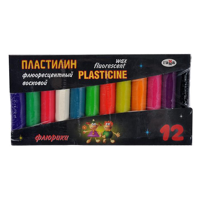 Пластилин восковой Флюрики, флуоресцентный, 12 цветов281037Цветной восковой пластилин Флюрики, предназначенный для лепки и моделирования, поможет ребенку развить творческие способности, воображение и мелкую моторику рук. Пластилин обладает отличными пластичными свойствами, быстро размягчается, хорошо держит форму и не липнет к рукам. Легко отмывается с рук и отстирывается от одежды. Пластилин нетоксичен, безопасен для здоровья. В наборе пластилин двенадцати флуоресцентных цветов: темно-фиолетового, зеленого, красного, белого, темно-бирюзового, салатового, кораллового, желтого, оранжевого, ярко-розового, фиолетового и черного. Характеристики:Размер брусочка пластилина: 7 см х 1 см х 1 см. Общая масса пластилина: 110 г. Размер упаковки: 14 см х 7 см х 1 см.