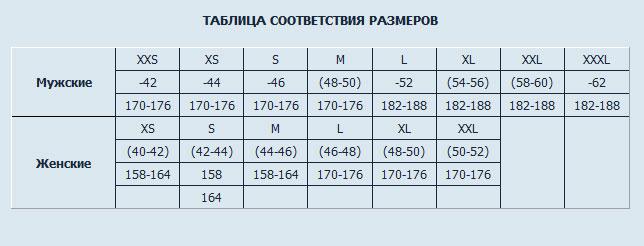 Комплект термобелья женский Серебряный пингвин, цвет:  черный.  071.  Размер S (42-44)
