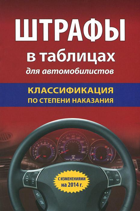 Штрафы в таблицах для автомобилистов. Классификация по степени наказания балетки 500 рублей