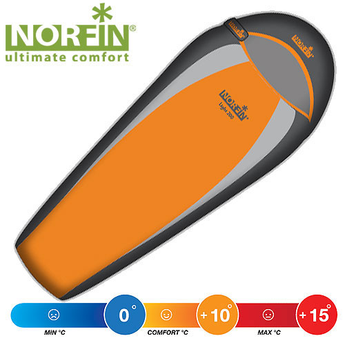 Мешок-кокон спальный Norfin LIGHT 200 NS R, цвет: оранжевый/серый, правосторонняя молнияNS-30104Даже в теплые летние ночи нужен спальник. Спальники Norfin Light 200 созданы для мягких погодных условий. Особенности:-легкий и компактный; -лента от закусывания ткани замком;-анатомический капюшон;-теплый воротник;-отделение под подушку с двумя входами;-возможность состегивать спальники;-планка, утепляющая молнию;-внутренний карман;-петли для просушки;-петля на замке для удобства открывания;-компрессионный мешок.Материал внешний: Polyester 190T Diamond RipStop,Материал внутренний: Polyester 190T, Утеплитель: Warm Loft 1x200g/m2.