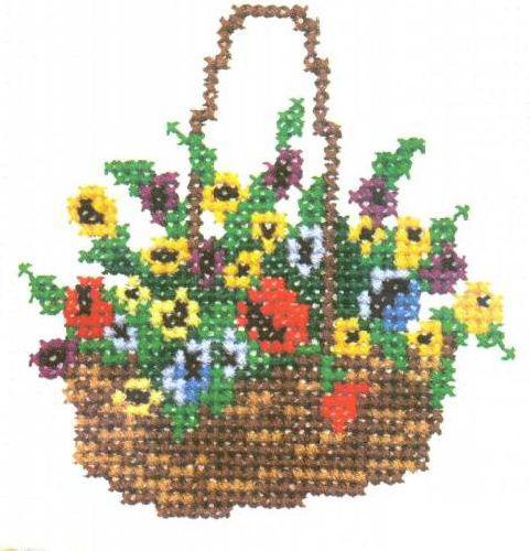 """Набор для вышивания крестом """"Корзина с цветами"""", 10 х 10 см 142, РС-Студия"""